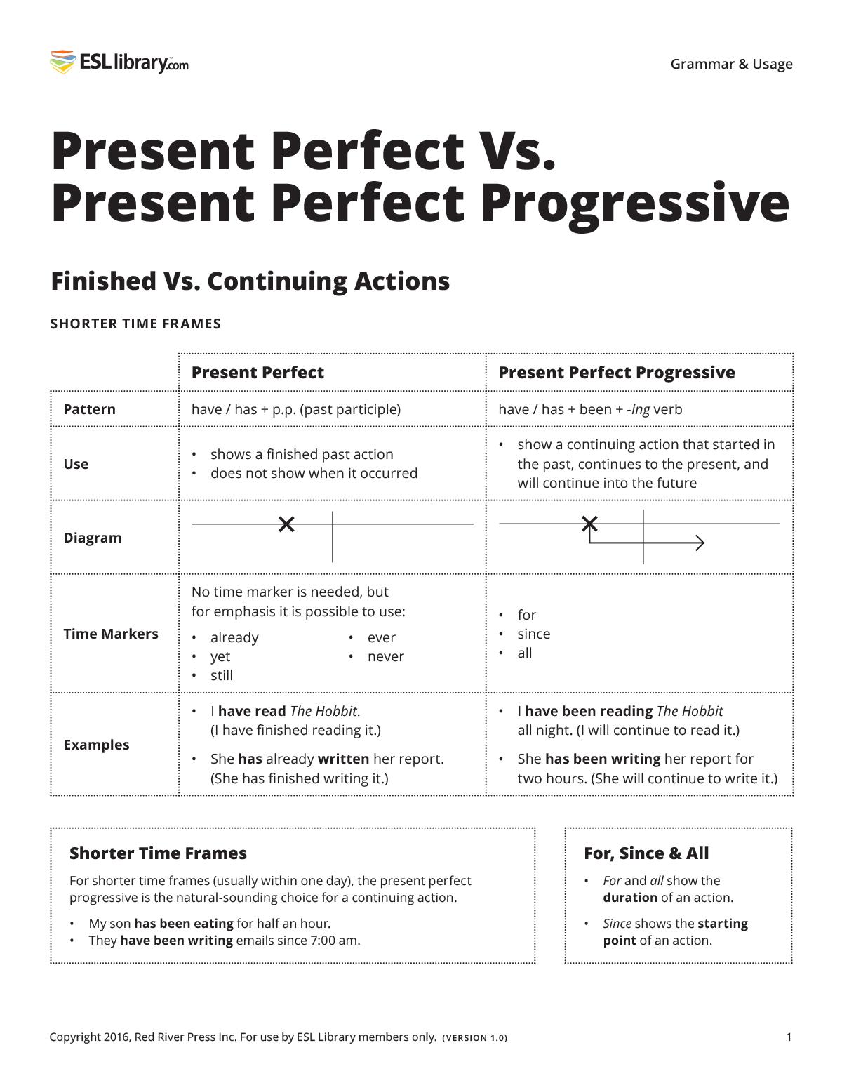 Present Perfect Vs. Present Perfect Progressive Use #1