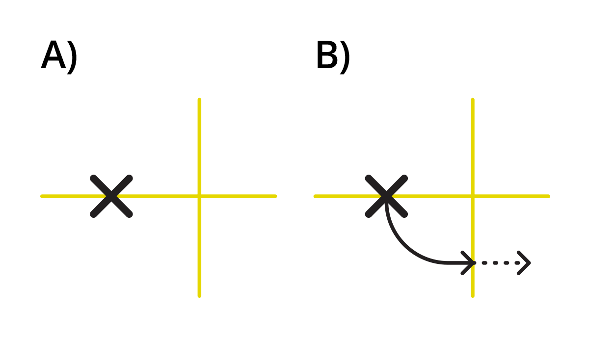 Diagrams A and B
