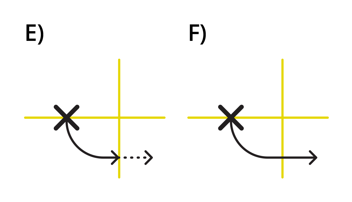 Diagrams E and F